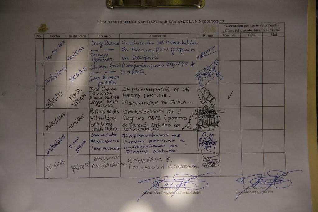 El listado de cumplimiento que firman los funcionarios de las diferentes instituciones que visitan a las familias beneficiadas con el fallo judicial. La Coordinadora Central Campesina Chortí Nuevo Día es la encargada, como tercero en el proceso, de dar seguimiento a las recomendaciones hechas por el juez de Zacapa.